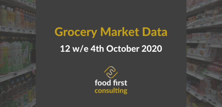 Grocery Market Data October 2020