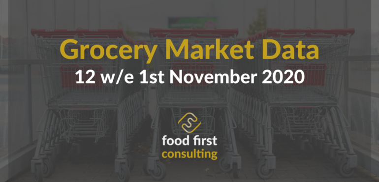 Grocery Market Data