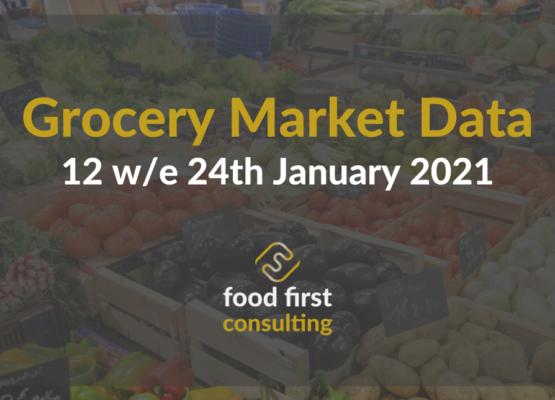 Market Data 12 w/e 24th January 2021